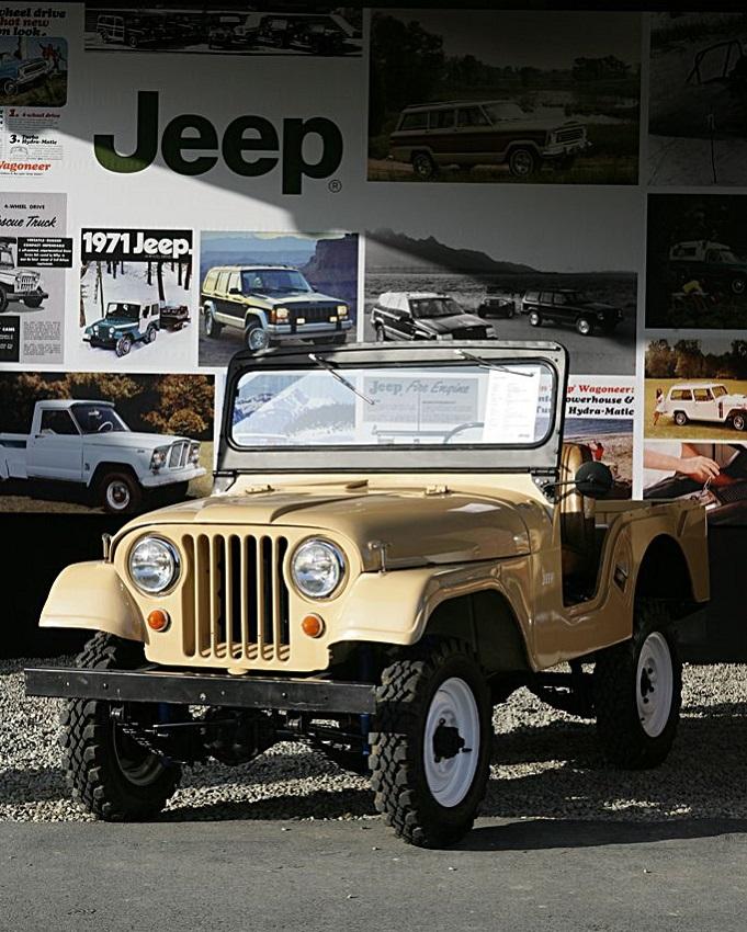 Aperto a Torino il primo Jeep History Museum temporaneo.