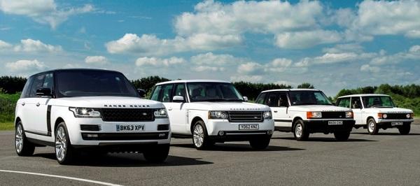 Range Rover: l'icona del fuoristrada lussuoso.